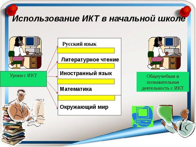 Использование ИКТ в начальной школе Русский язык Уроки с ИКТ Литературное чте...