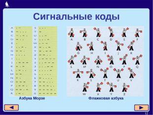 * Сигнальные коды Азбука Морзе Флажковая азбука