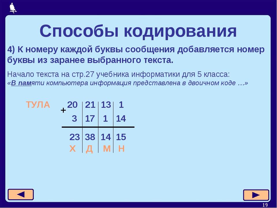 * 4) К номеру каждой буквы сообщения добавляется номер буквы из заранее выбра...