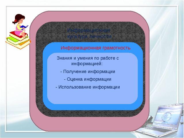 Знания и умения по работе с информацией: - Получение информации - Оценка инф...