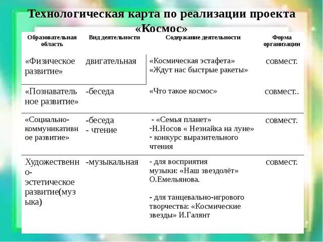 Технологическая карта по реализации проекта «Космос» Образовательная область...