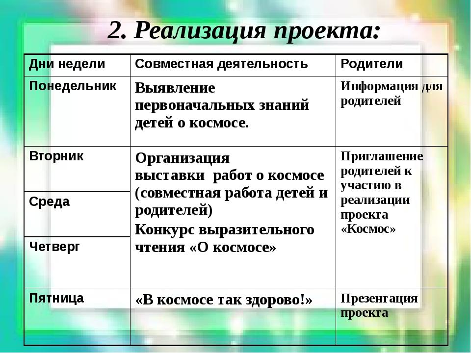 2. Реализация проекта: Дни недели Совместная деятельность Родители Понедельни...
