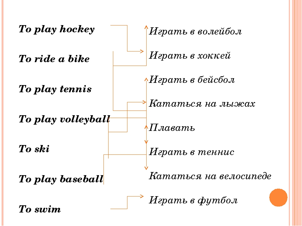 To play hockey To ride a bike To play tennis To play volleyball To ski To pla...