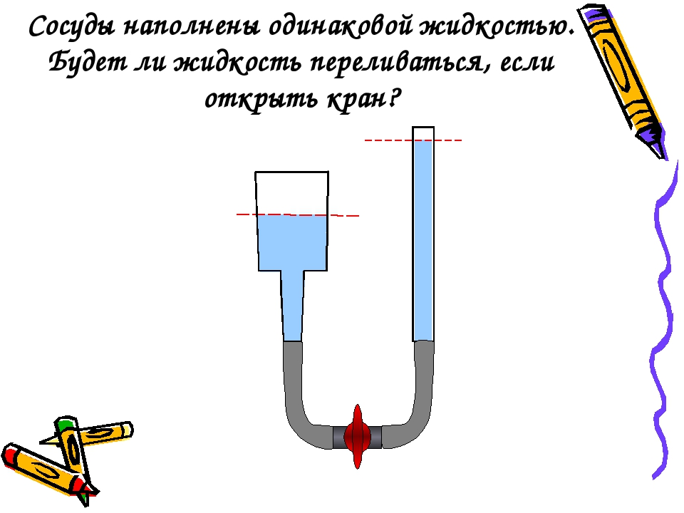Сосуды наполнены одинаковой жидкостью. Будет ли жидкость переливаться, если о...
