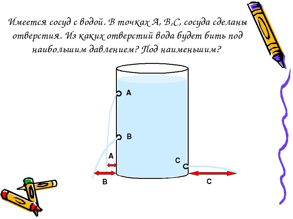 Имеется сосуд с водой. В точках A, B,C, сосуда сделаны отверстия. Из каких от...
