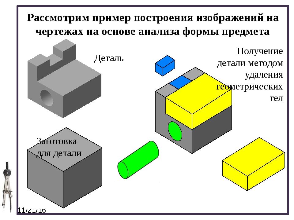 Рассмотрим пример построения изображений на чертежах на основе анализа формы...
