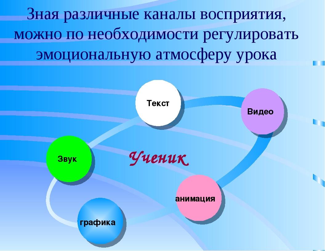 Зная различные каналы восприятия, можно по необходимости регулировать эмоцион...