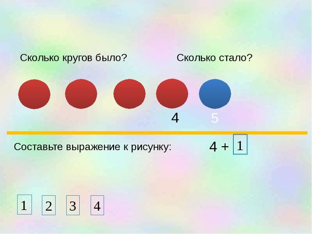 4 Составьте выражение к рисунку: 5 4 + Сколько кругов было? Сколько стало? 4...