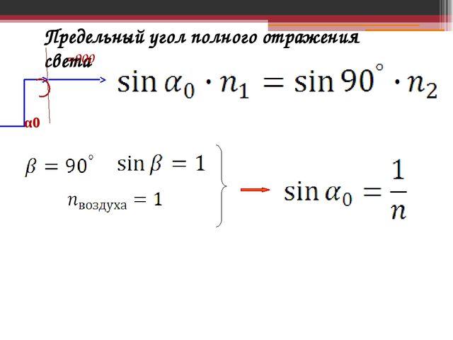 Предельный угол полного отражения света α0 β=900