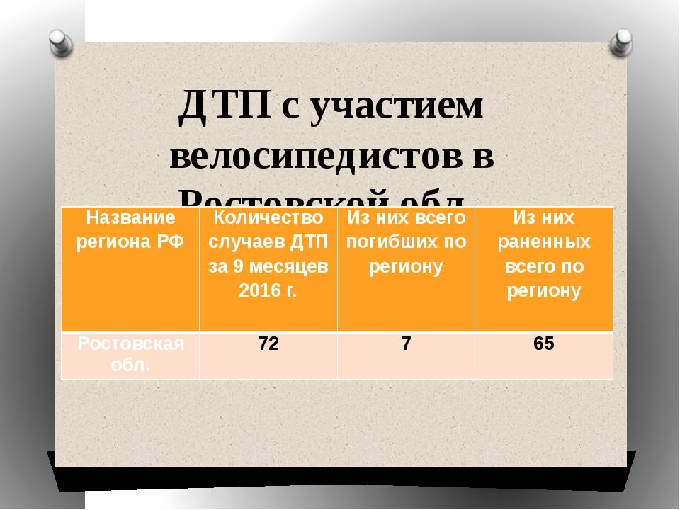 ДТП с участием велосипедистов в Ростовской обл. Название региона РФ  Количес...