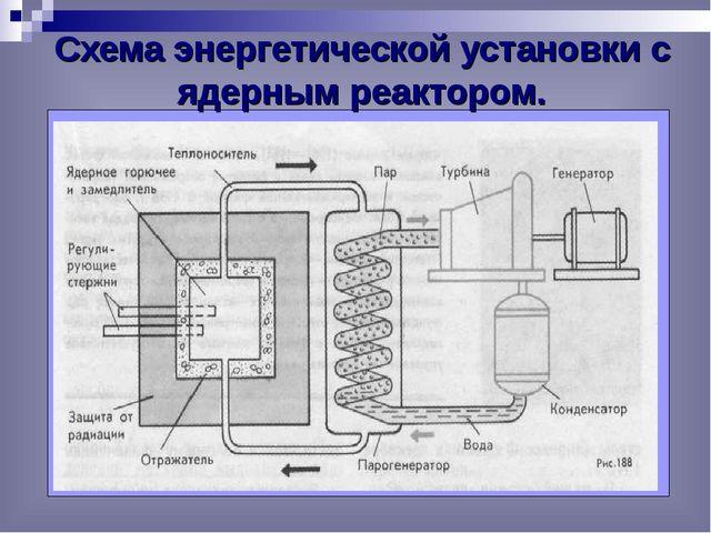 Схема энергетической установки с ядерным реактором.