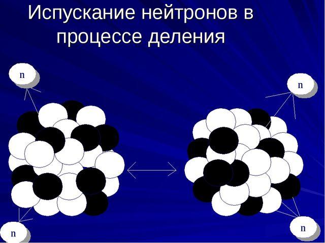 Испускание нейтронов в процессе деления n n n n