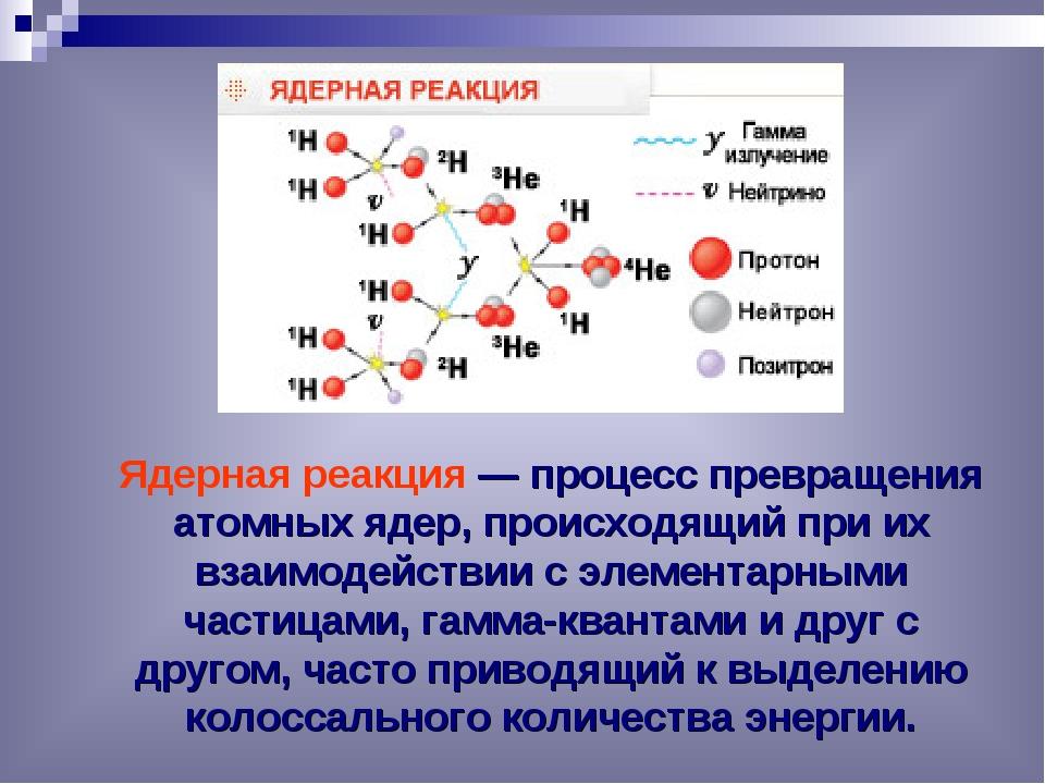 Ядерная реакция — процесс превращения атомных ядер, происходящий при их взаим...