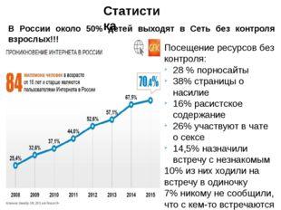 Статистика В России около 50% детей выходят в Сеть без контроля взрослых!!! П