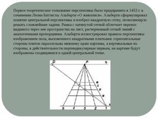 Первое теоретическое толкование перспективы было предпринято в 1453 г. в сочи