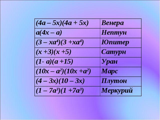 (4а – 5х)(4а + 5х)Венера а(4х – а)Нептун (3 – ха4)(3 +ха4)Юпитер (х +3)(х...