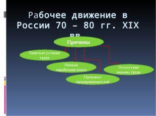 Рабочее движение в России 70 – 80 гг. XIX вв. Причины Тяжелые условия труда Н