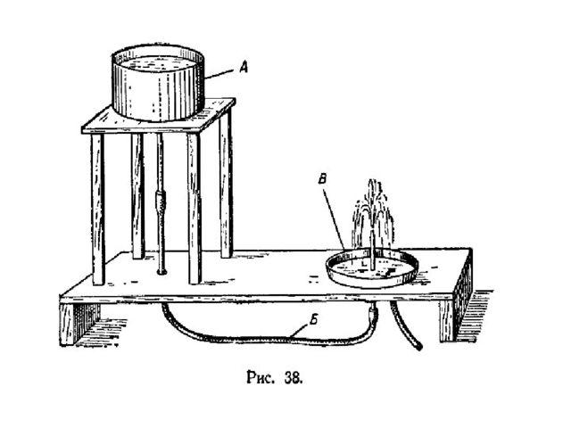 Картинка фонтана своими руками