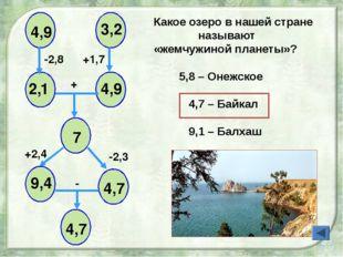 Типы электронных учебных модулей: модуль получения информации (И-тип); модуль