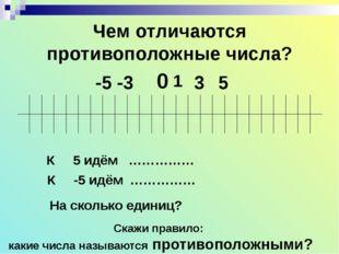 Вопросы: У каждого натурального числа есть противоположное? Сколько противопо