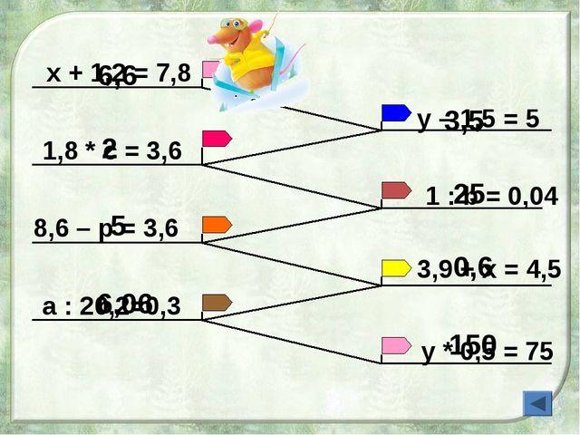 Признаки делимости чисел. Модуль практической части.