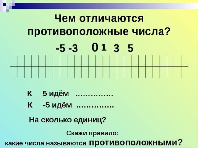 Вопросы: У каждого натурального числа есть противоположное? Сколько противопо...