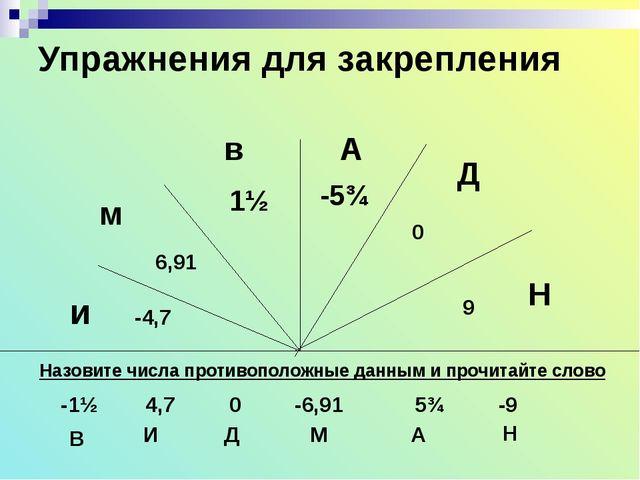 Сложение натуральных чисел и его свойства. (Презентация) http://karmanform....