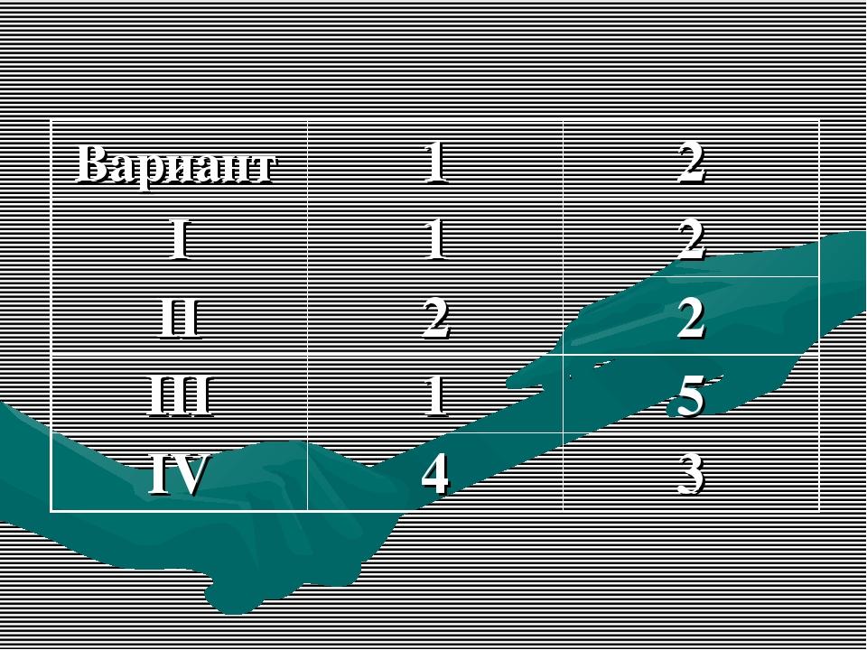 Вариант12 I12 II22 III15 IV43