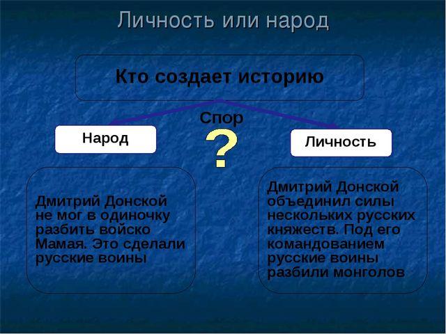 Личность или народ Кто создает историю Дмитрий Донской не мог в одиночку разб...
