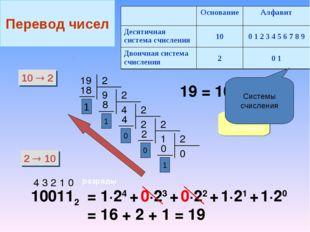 10  2 2  10 19 19 = 100112 система счисления 100112 4 3 2 1 0 разряды = 1·2