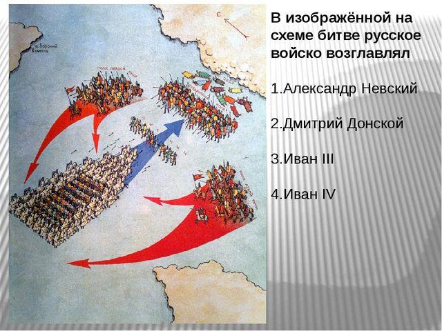 В изображённой на схеме битве русское войско возглавлял   1.Александр Невск...