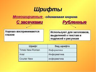 Шрифты Моноширинные - одинакавая ширина С засечками Рубленные Хорошо воспр