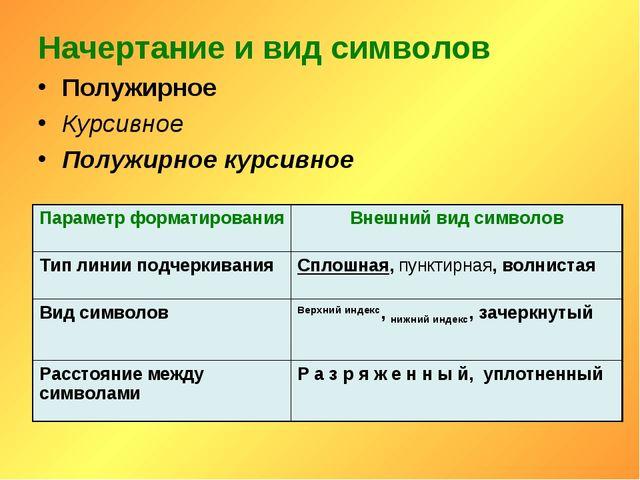 Начертание и вид символов Полужирное Курсивное Полужирное курсивное