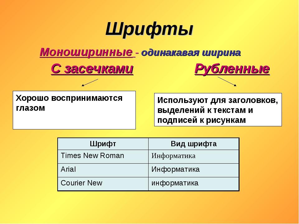 Шрифты Моноширинные - одинакавая ширина С засечками Рубленные Хорошо воспр...