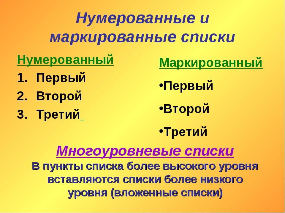 Нумерованные и маркированные списки Нумерованный Первый Второй Третий Маркиро...