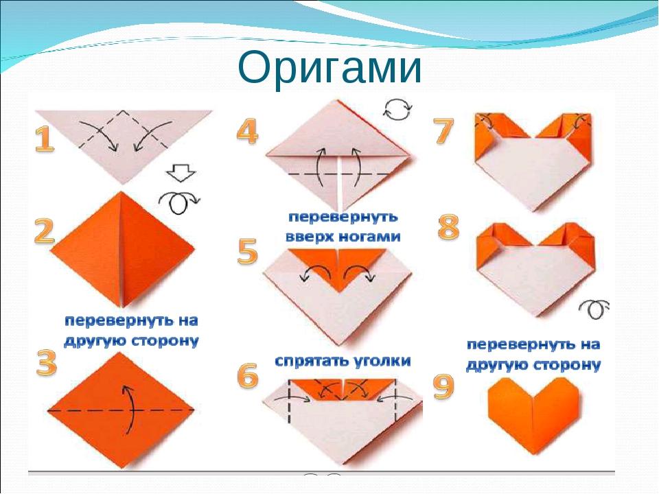 Конспекты открытых занятий с оригами