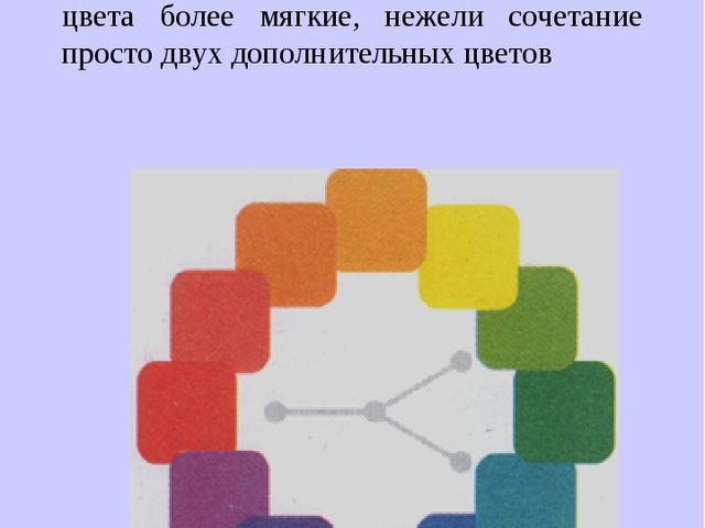 «Гармония равнобедренного треугольника»: достигается через использование как...