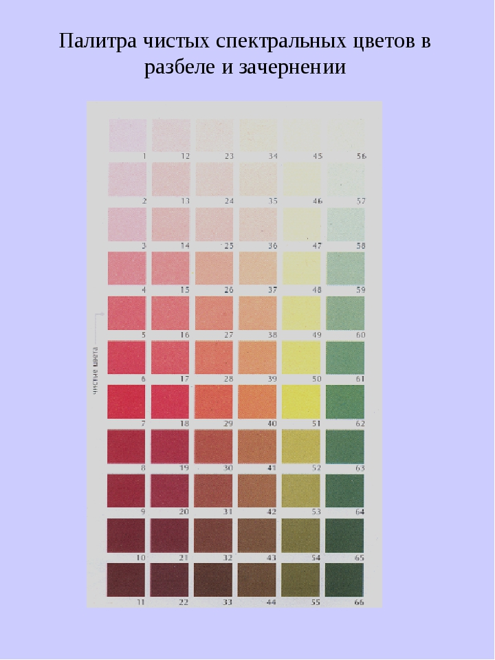 Палитра чистых спектральных цветов в разбеле и зачернении