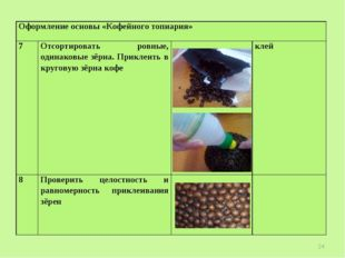 * Оформление основы «Кофейного топиария» 7Отсортировать ровные, одинаковые