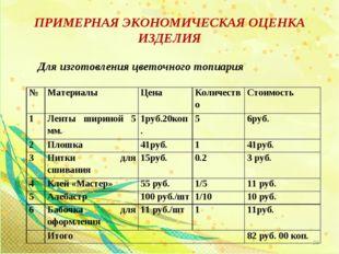 ПРИМЕРНАЯ ЭКОНОМИЧЕСКАЯ ОЦЕНКА ИЗДЕЛИЯ Для изготовления цветочного топиария *