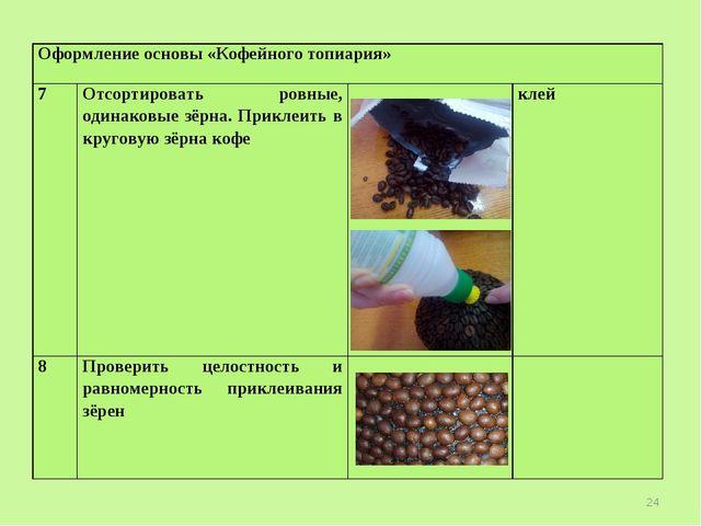 * Оформление основы «Кофейного топиария» 7Отсортировать ровные, одинаковые...