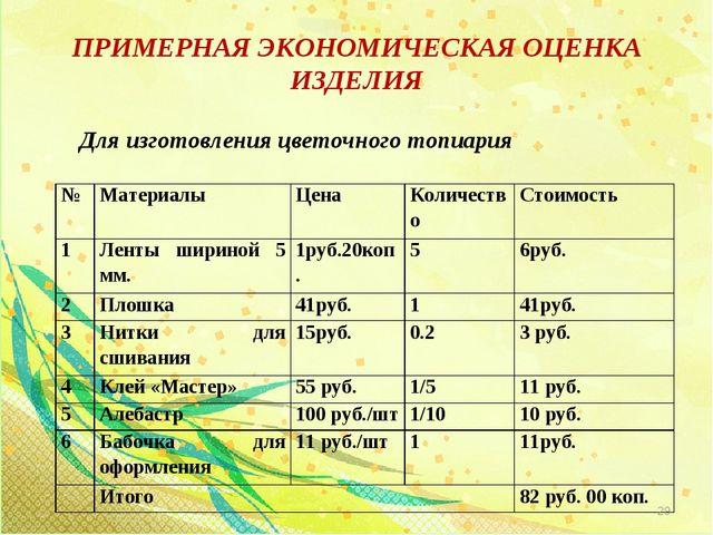 ПРИМЕРНАЯ ЭКОНОМИЧЕСКАЯ ОЦЕНКА ИЗДЕЛИЯ Для изготовления цветочного топиария *...