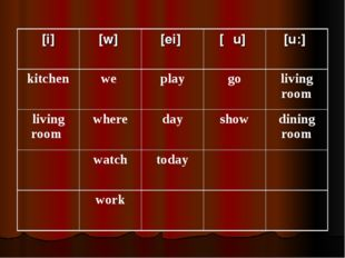 [i] 	[w] 	[ei] 	[əu] 	[u:] kitchen 	we 	play	go	living room living room 	whe