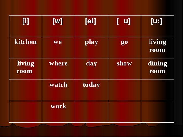 [i] 	[w] 	[ei] 	[əu] 	[u:] kitchen 	we 	play	go	living room living room 	whe...