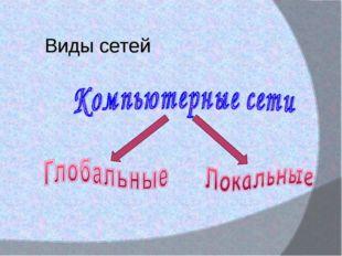 Виды сетей