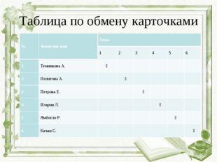 Таблица по обмену карточками №Фамилия имяТема 123456 1Темникова А.