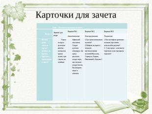 Карточки для зачета  Тема: « Основание греческих колоний»  ВопросыЗадания