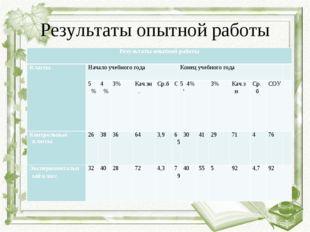 Результаты опытной работы Результаты опытной работы КлассыНачало учебного г