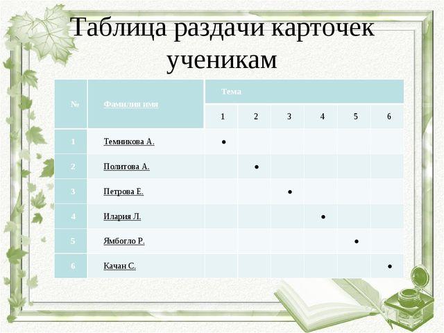 Таблица раздачи карточек ученикам №Фамилия имяТема 123456 1Темников...