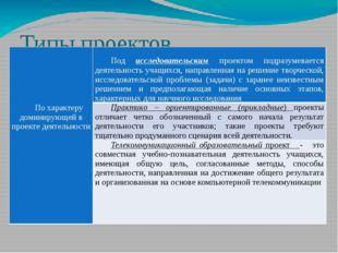 Типы проектов Похарактеру доминирующей в проекте деятельности Подисследовател